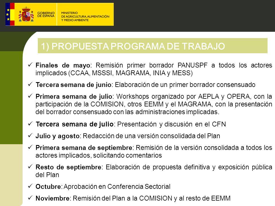 1) PROPUESTA PROGRAMA DE TRABAJO Finales de mayo: Remisión primer borrador PANUSPF a todos los actores implicados (CCAA, MSSSI, MAGRAMA, INIA y MESS)