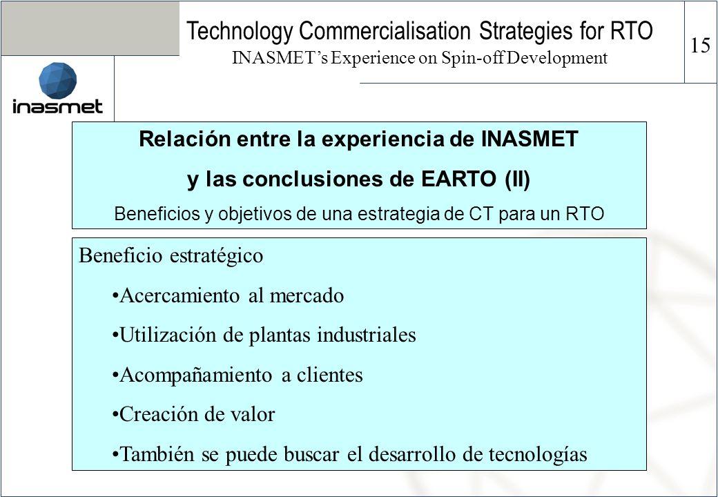 Relación entre la experiencia de INASMET y las conclusiones de EARTO (II) Beneficios y objetivos de una estrategia de CT para un RTO Beneficio estraté