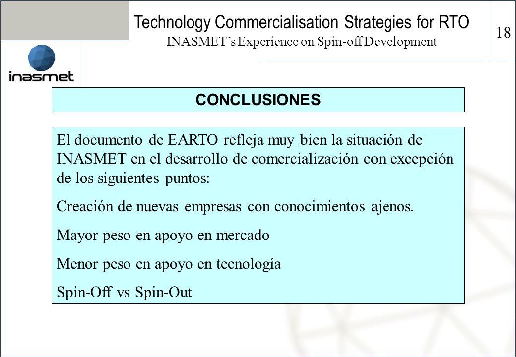 CONCLUSIONES Technology Commercialisation Strategies for RTO INASMETs Experience on Spin-off Development El documento de EARTO refleja muy bien la sit