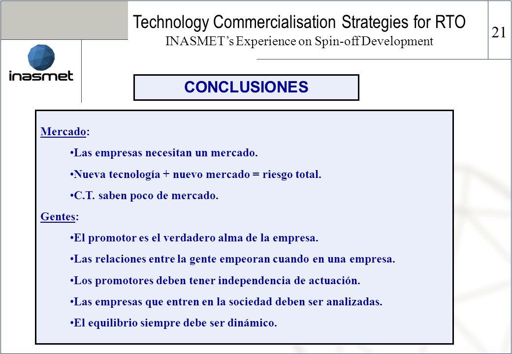 Mercado: Las empresas necesitan un mercado. Nueva tecnología + nuevo mercado = riesgo total. C.T. saben poco de mercado. Gentes: El promotor es el ver