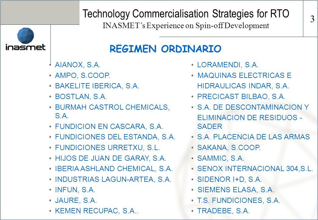 REGIMEN ORDINARIO AIANOX, S.A. AMPO, S.COOP. BAKELITE IBERICA, S.A. BOSTLAN, S.A. BURMAH CASTROL CHEMICALS, S.A. FUNDICION EN CASCARA, S.A. FUNDICIONE