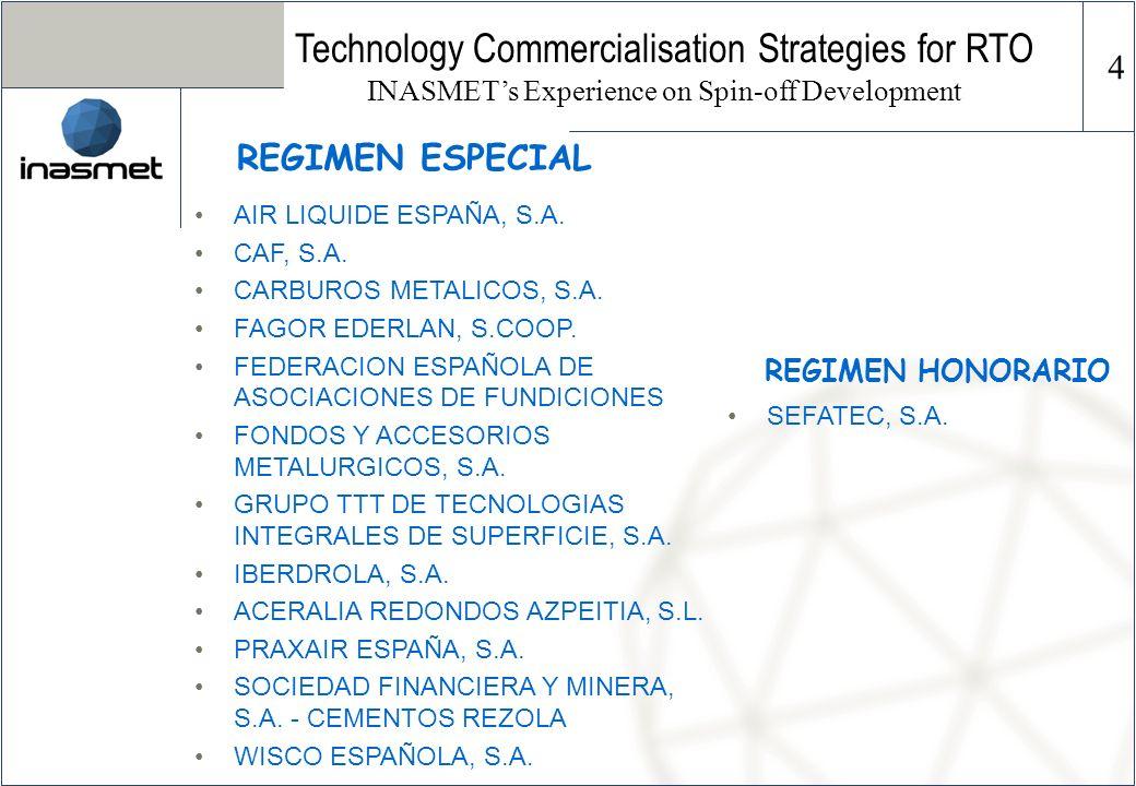 REGIMEN ESPECIAL AIR LIQUIDE ESPAÑA, S.A. CAF, S.A. CARBUROS METALICOS, S.A. FAGOR EDERLAN, S.COOP. FEDERACION ESPAÑOLA DE ASOCIACIONES DE FUNDICIONES