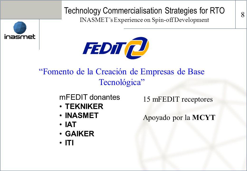 Fomento de la Creación de Empresas de Base Tecnológica mFEDIT donantes TEKNIKER INASMET IAT GAIKER ITI 15 mFEDIT receptores Apoyado por la MCYT Technology Commercialisation Strategies for RTO INASMETs Experience on Spin-off Development 8