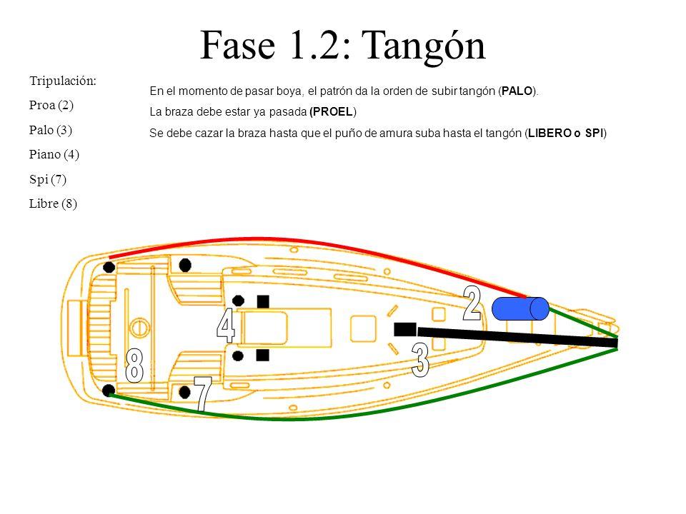 Fase 1.2: Tangón Tripulación: Proa (2) Palo (3) Piano (4) Spi (7) Libre (8) En el momento de pasar boya, el patrón da la orden de subir tangón (PALO).