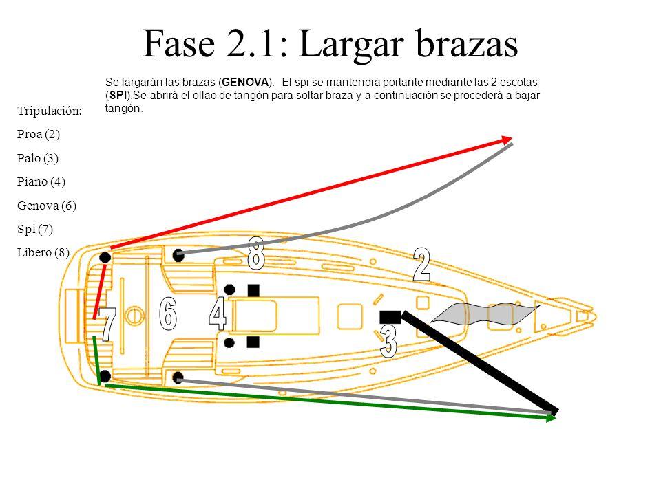 Fase 2.1: Largar brazas Tripulación: Proa (2) Palo (3) Piano (4) Genova (6) Spi (7) Libero (8) Se largarán las brazas (GENOVA). El spi se mantendrá po