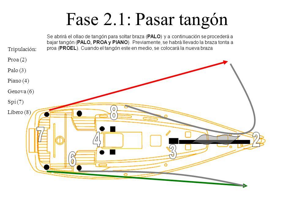 Fase 2.1: Pasar tangón Tripulación: Proa (2) Palo (3) Piano (4) Genova (6) Spi (7) Libero (8) Se abrirá el ollao de tangón para soltar braza (PALO) y