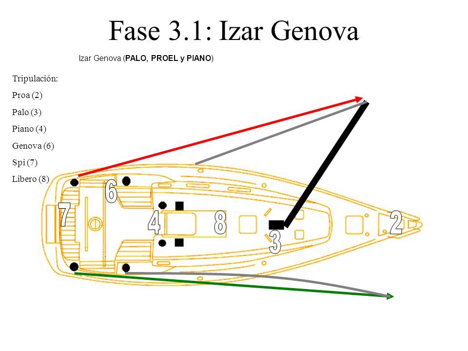 Fase 3.1: Izar Genova Tripulación: Proa (2) Palo (3) Piano (4) Genova (6) Spi (7) Libero (8) Izar Genova (PALO, PROEL y PIANO)