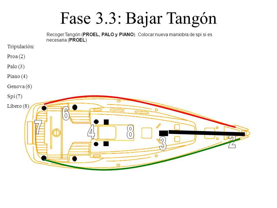 Fase 3.3: Bajar Tangón Tripulación: Proa (2) Palo (3) Piano (4) Genova (6) Spi (7) Libero (8) Recoger Tangón (PROEL, PALO y PIANO). Colocar nueva mani