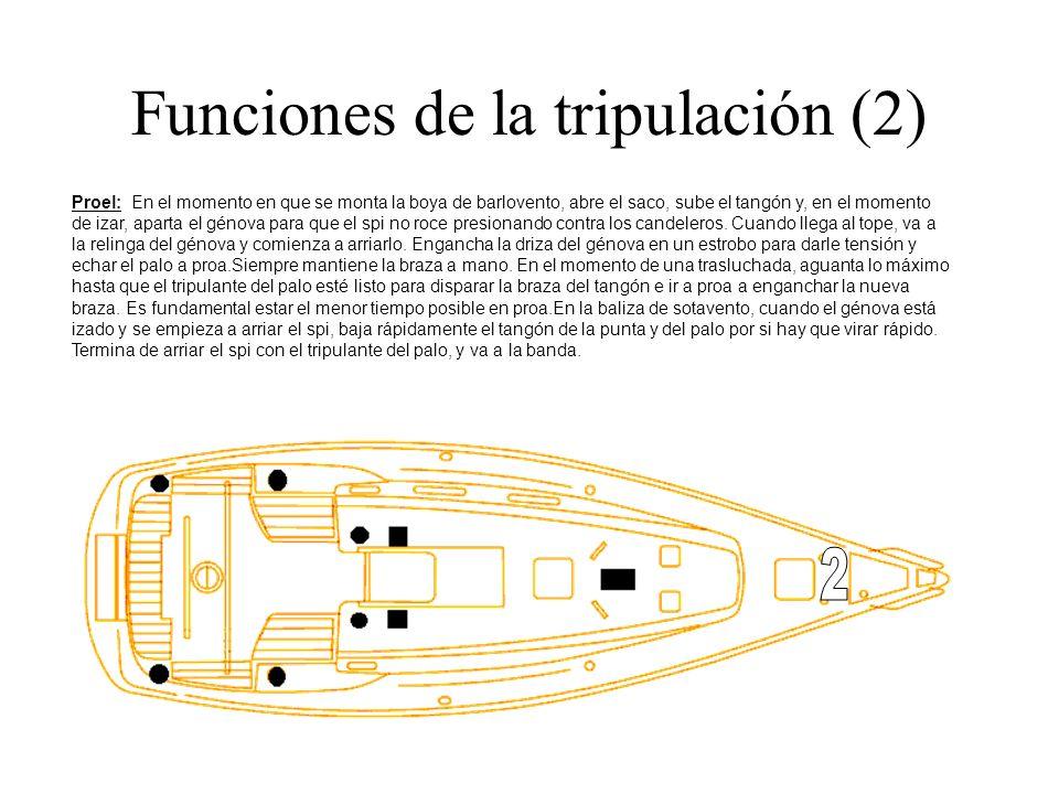 Funciones de la tripulación (2) Proel: En el momento en que se monta la boya de barlovento, abre el saco, sube el tangón y, en el momento de izar, apa