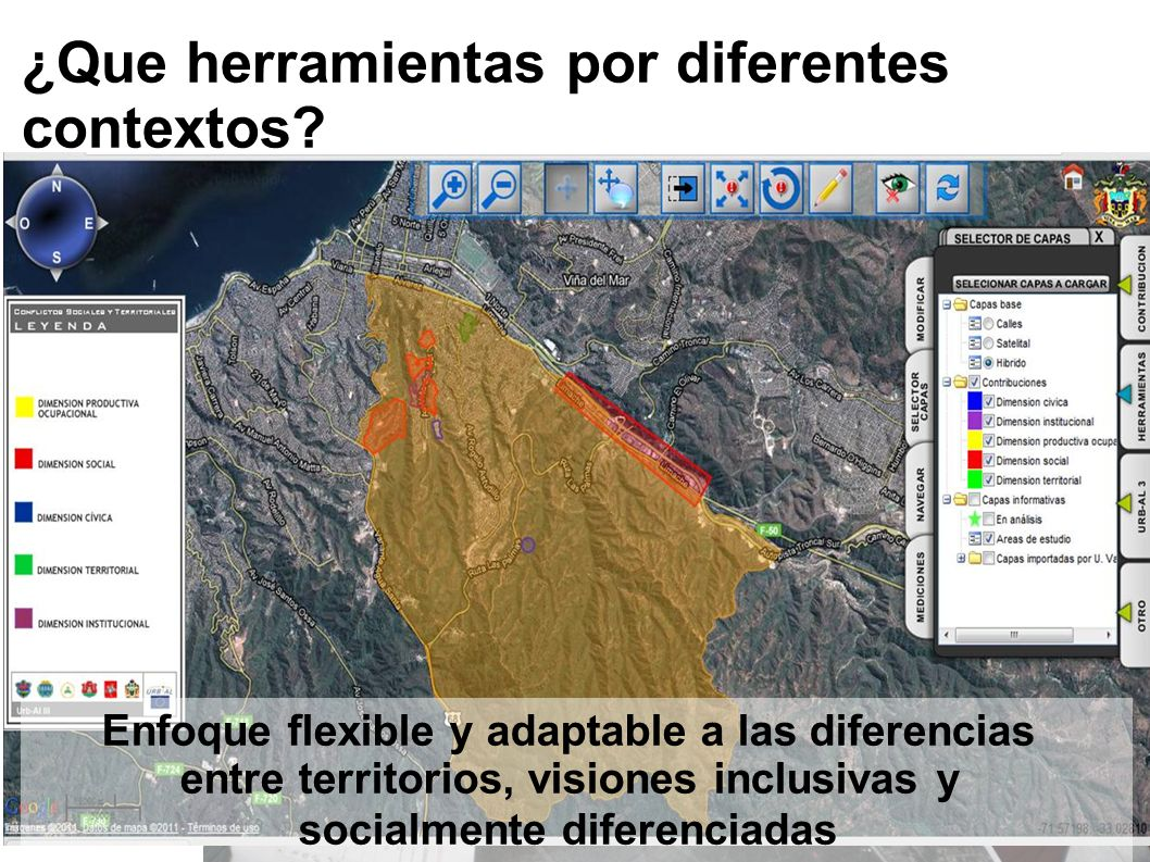 ¿Que herramientas por diferentes contextos? Enfoque flexible y adaptable a las diferencias entre territorios, visiones inclusivas y socialmente difere