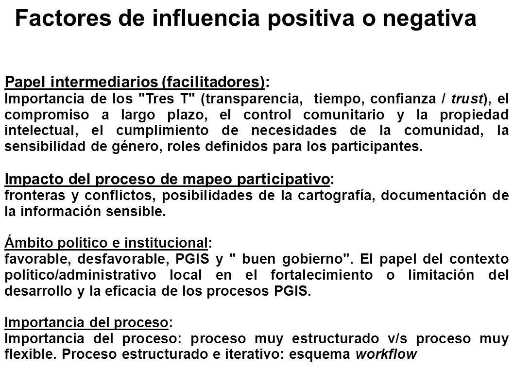 Factores de influencia positiva o negativa Papel intermediarios (facilitadores): Importancia de los