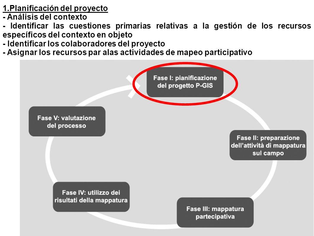 1.Planificación del proyecto - Análisis del contexto - Identificar las cuestiones primarias relativas a la gestión de los recursos específicos del con