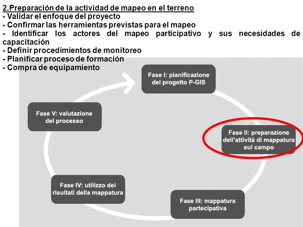 2.Preparación de la actividad de mapeo en el terreno - Validar el enfoque del proyecto - Confirmar las herramientas previstas para el mapeo - Identifi