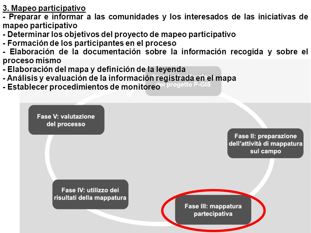 3. Mapeo participativo - Preparar e informar a las comunidades y los interesados de las iniciativas de mapeo participativo - Determinar los objetivos