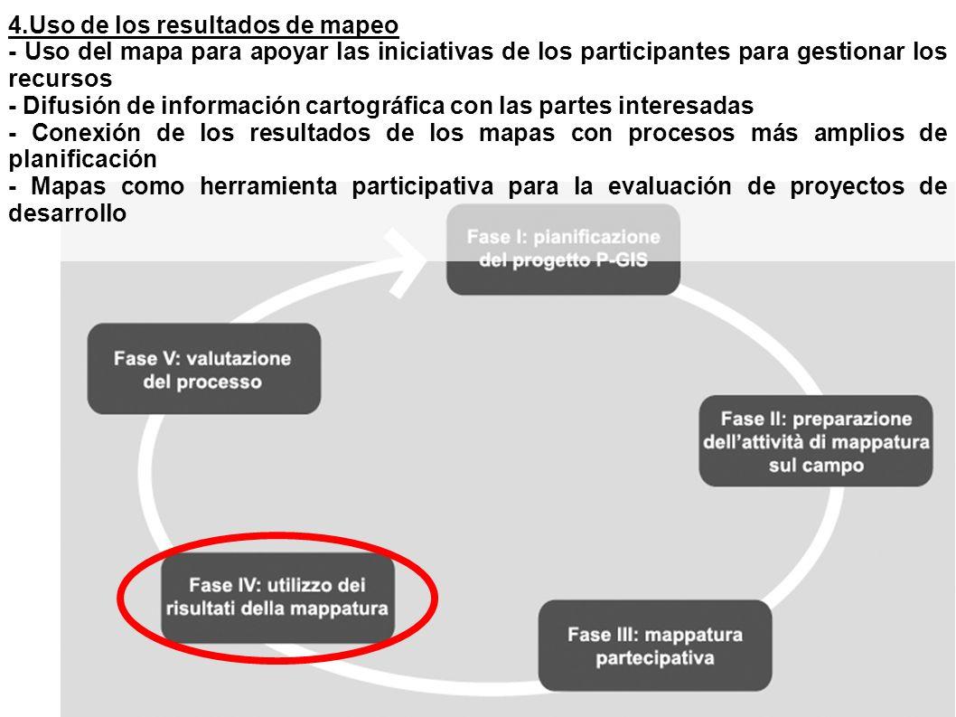 4.Uso de los resultados de mapeo - Uso del mapa para apoyar las iniciativas de los participantes para gestionar los recursos - Difusión de información