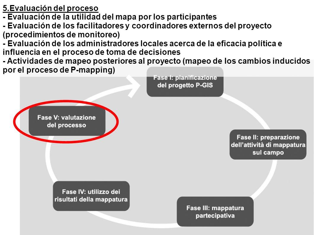 5.Evaluación del proceso - Evaluación de la utilidad del mapa por los participantes - Evaluación de los facilitadores y coordinadores externos del pro