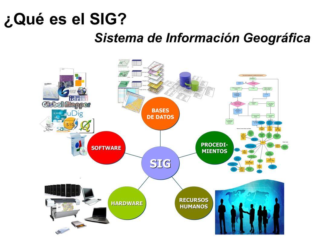 ¿Qué es el SIG? Sistema de Información Geográfica