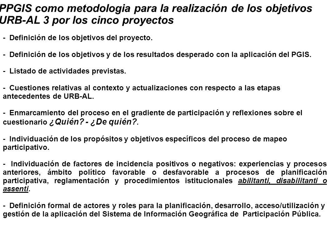 PPGIS como metodologia para la realización de los objetivos URB-AL 3 por los cinco proyectos - Definición de los objetivos del proyecto. - Definición