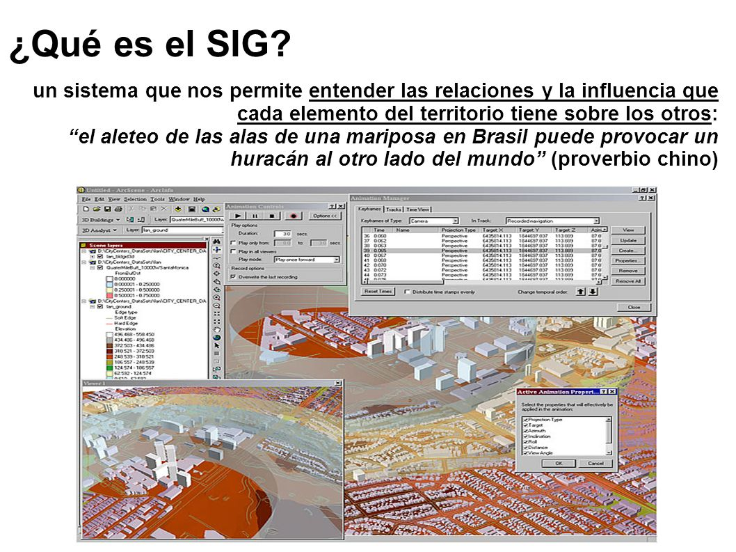 ¿Qué es el SIG? un sistema que nos permite entender las relaciones y la influencia que cada elemento del territorio tiene sobre los otros: el aleteo d
