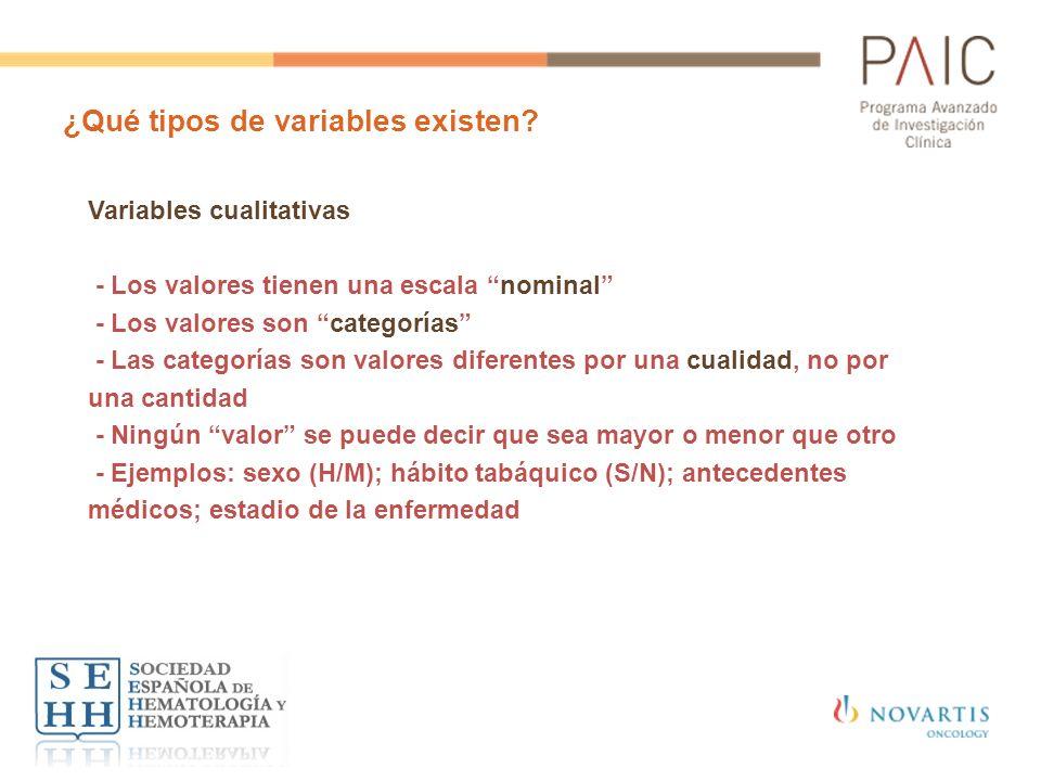 ¿Qué tipos de variables existen? Variables cualitativas - Los valores tienen una escala nominal - Los valores son categorías - Las categorías son valo