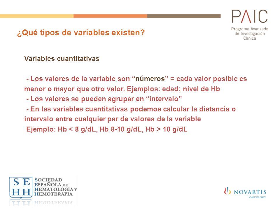 ¿Qué tipos de variables existen? Variables cuantitativas - Los valores de la variable son números = cada valor posible es menor o mayor que otro valor