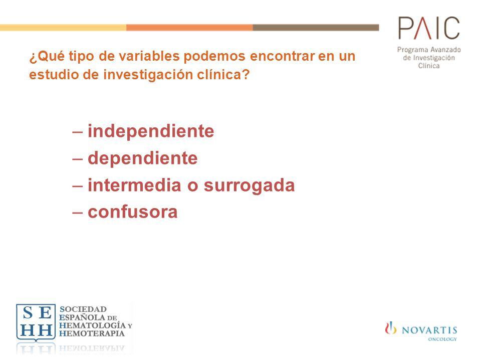 ¿Qué tipo de variables podemos encontrar en un estudio de investigación clínica? –independiente –dependiente –intermedia o surrogada –confusora