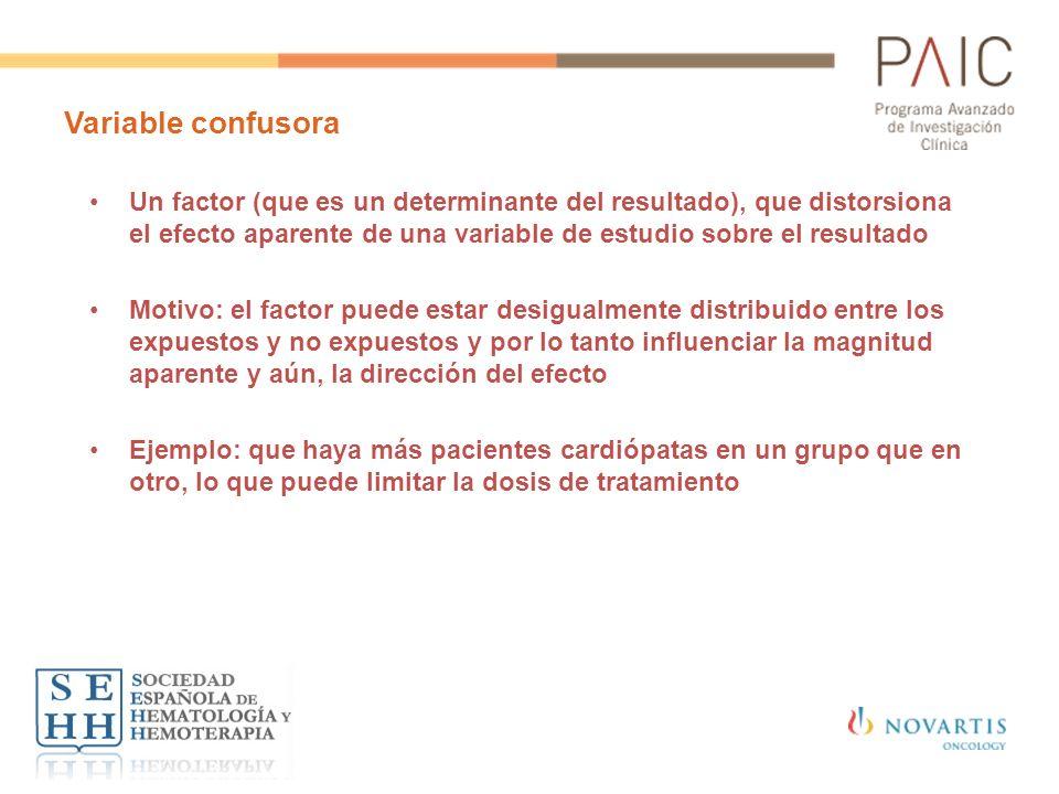 Variable confusora Un factor (que es un determinante del resultado), que distorsiona el efecto aparente de una variable de estudio sobre el resultado