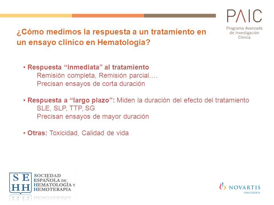 ¿Cómo medimos la respuesta a un tratamiento en un ensayo clínico en Hematología? Respuesta inmediata al tratamiento Remisión completa, Remisión parcia