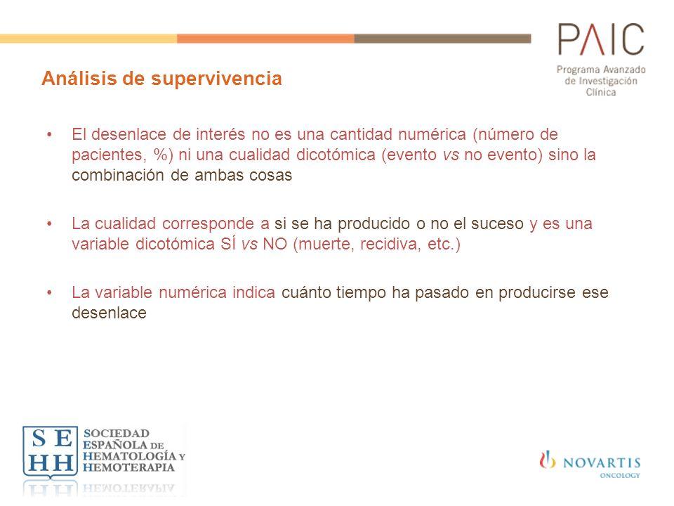 Análisis de supervivencia El desenlace de interés no es una cantidad numérica (número de pacientes, %) ni una cualidad dicotómica (evento vs no evento