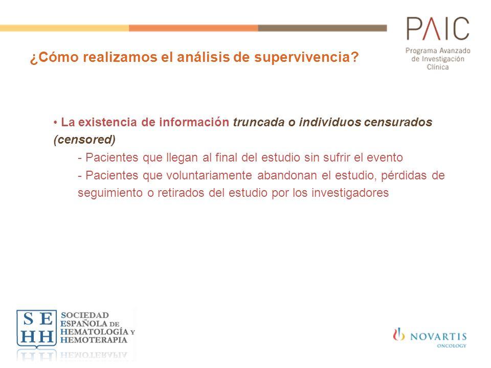 ¿Cómo realizamos el análisis de supervivencia? La existencia de información truncada o individuos censurados (censored) - Pacientes que llegan al fina
