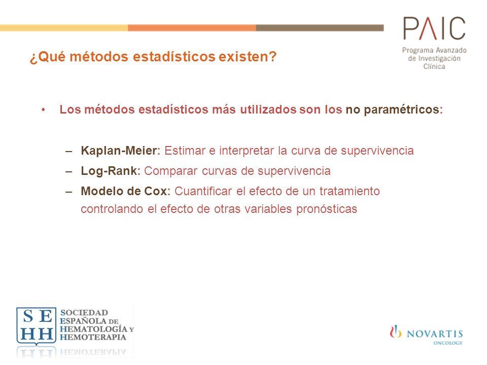 ¿Qué métodos estadísticos existen? Los métodos estadísticos más utilizados son los no paramétricos: –Kaplan-Meier: Estimar e interpretar la curva de s