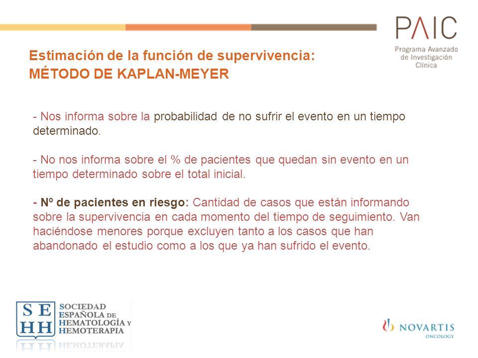 Estimación de la función de supervivencia: MÉTODO DE KAPLAN-MEYER - Nos informa sobre la probabilidad de no sufrir el evento en un tiempo determinado.