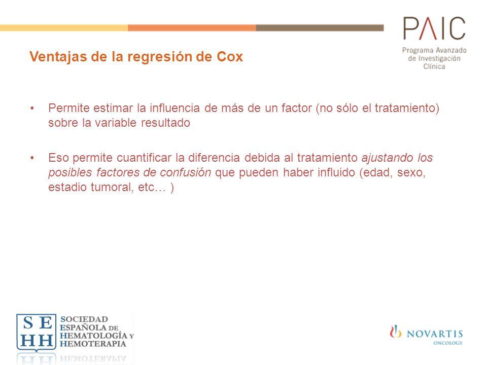 Ventajas de la regresión de Cox Permite estimar la influencia de más de un factor (no sólo el tratamiento) sobre la variable resultado Eso permite cua