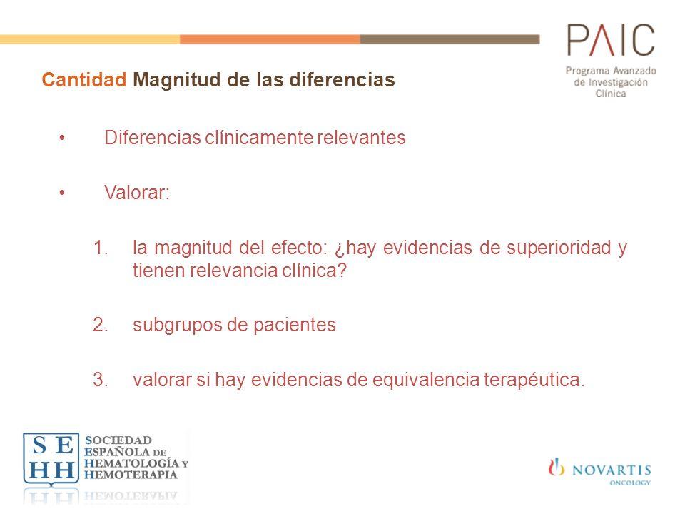 Cantidad Magnitud de las diferencias Diferencias clínicamente relevantes Valorar: 1.la magnitud del efecto: ¿hay evidencias de superioridad y tienen r