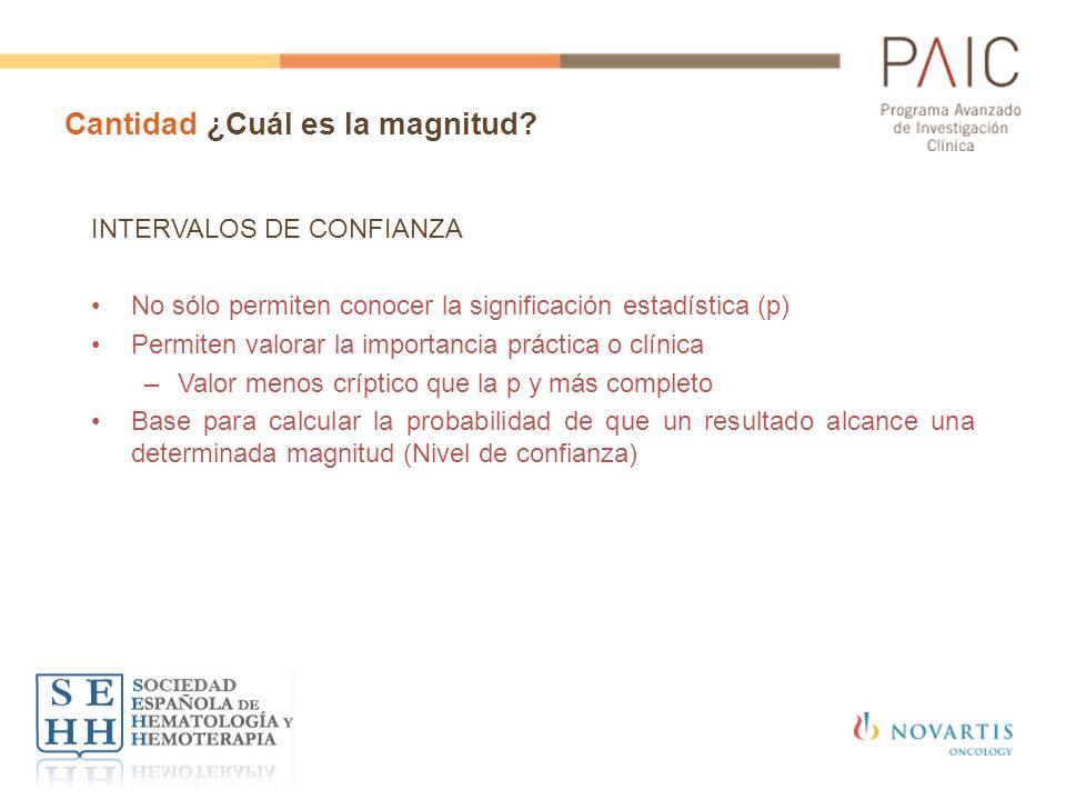 Cantidad ¿Cuál es la magnitud? INTERVALOS DE CONFIANZA No sólo permiten conocer la significación estadística (p) Permiten valorar la importancia práct