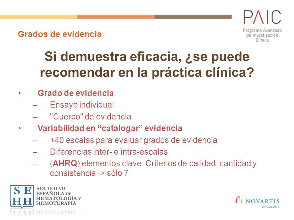 Grados de evidencia Si demuestra eficacia, ¿se puede recomendar en la práctica clínica? Grado de evidencia –Ensayo individual –