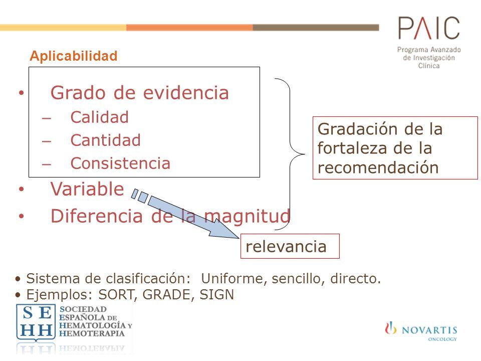 Aplicabilidad Grado de evidencia – Calidad – Cantidad – Consistencia Variable Diferencia de la magnitud Gradación de la fortaleza de la recomendación