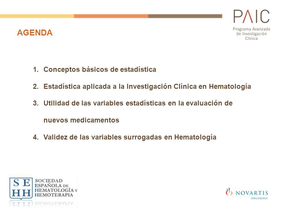 AGENDA 1.Conceptos básicos de estadística 2.Estadística aplicada a la Investigación Clínica en Hematología 3.Utilidad de las variables estadísticas en
