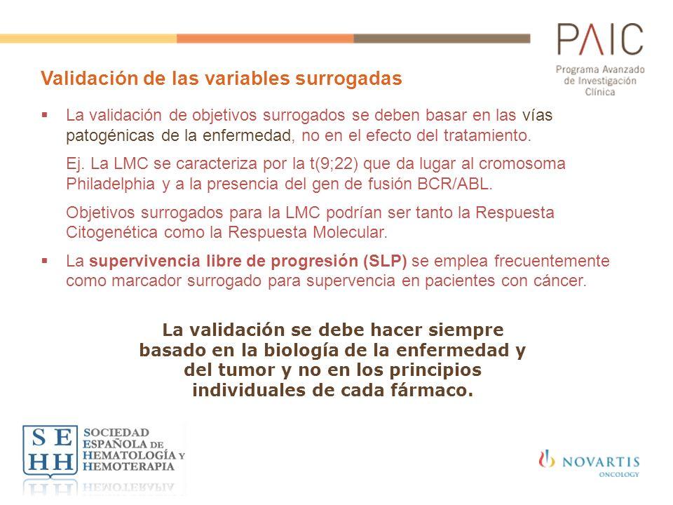 Validación de las variables surrogadas La validación de objetivos surrogados se deben basar en las vías patogénicas de la enfermedad, no en el efecto