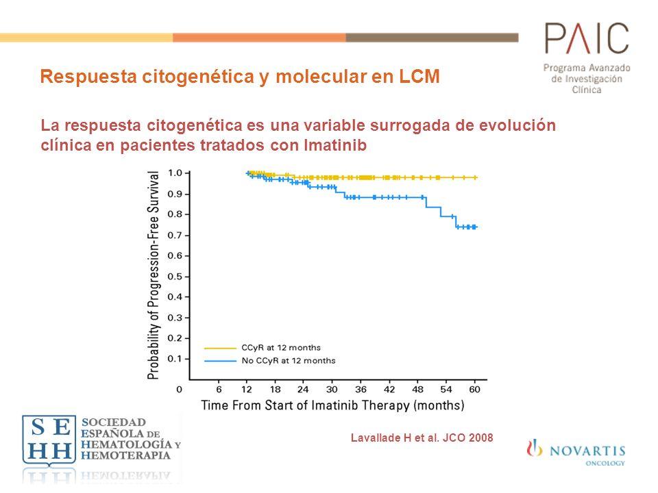 Respuesta citogenética y molecular en LCM La respuesta citogenética es una variable surrogada de evolución clínica en pacientes tratados con Imatinib