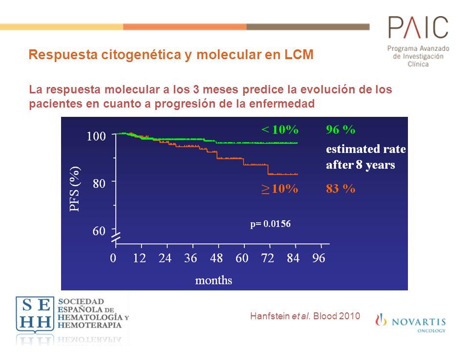 Respuesta citogenética y molecular en LCM La respuesta molecular a los 3 meses predice la evolución de los pacientes en cuanto a progresión de la enfe