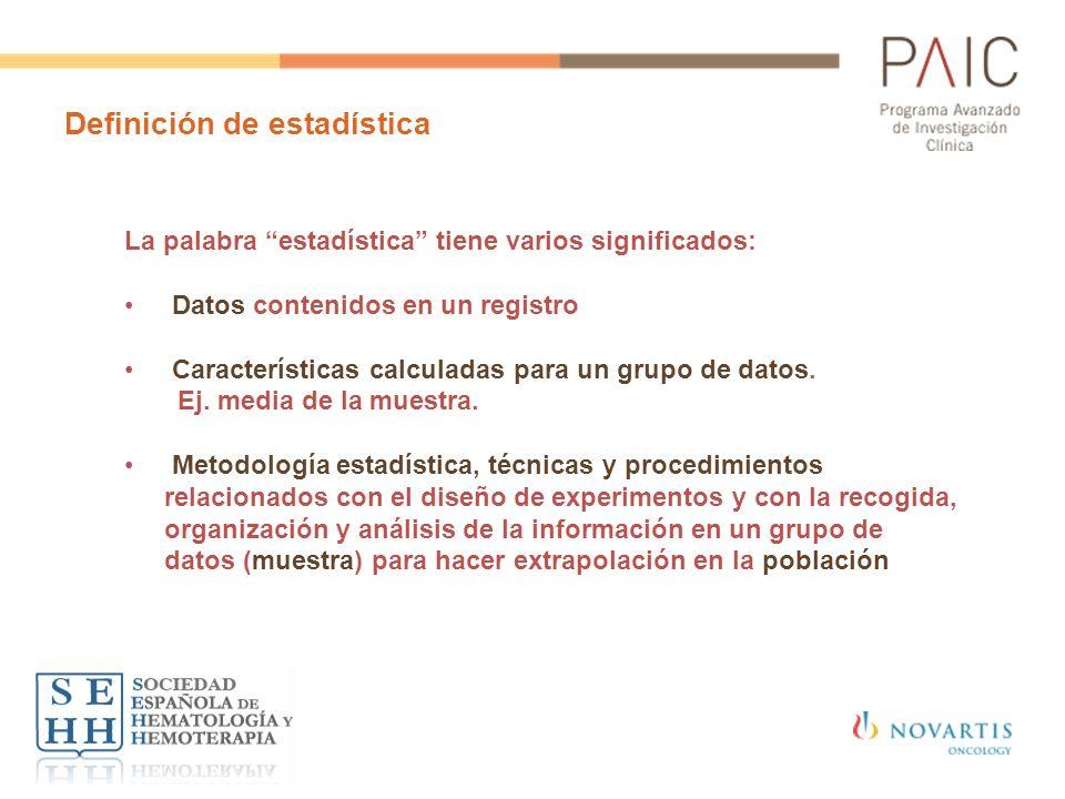 Definición de estadística La palabra estadística tiene varios significados: Datos contenidos en un registro Características calculadas para un grupo d