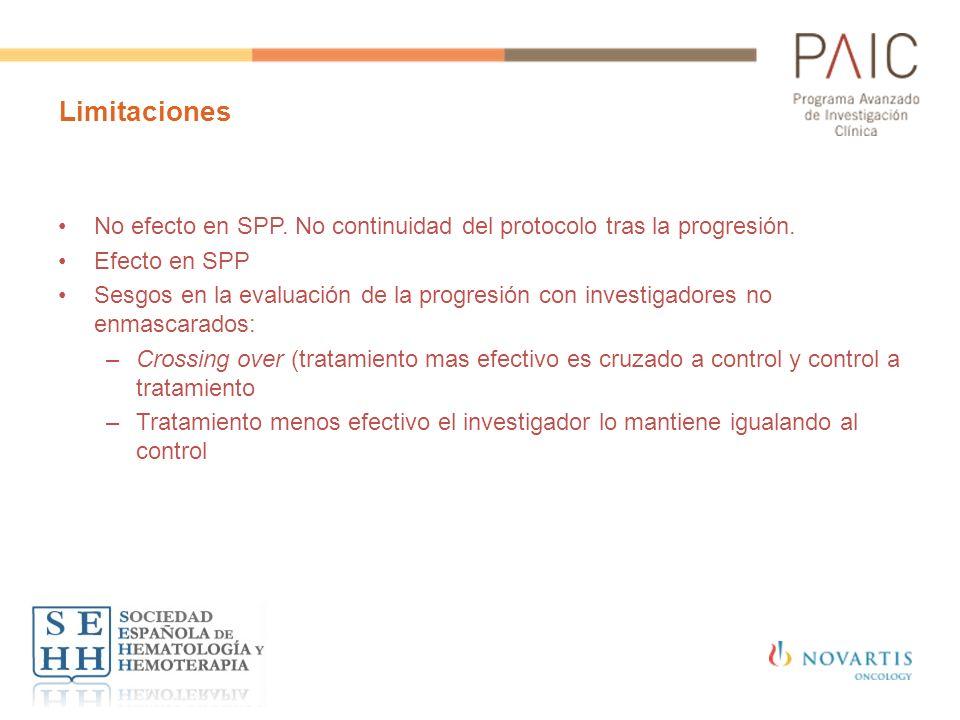 Limitaciones No efecto en SPP. No continuidad del protocolo tras la progresión. Efecto en SPP Sesgos en la evaluación de la progresión con investigado