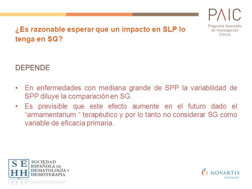 ¿Es razonable esperar que un impacto en SLP lo tenga en SG? DEPENDE En enfermedades con mediana grande de SPP la variabilidad de SPP diluye la compara