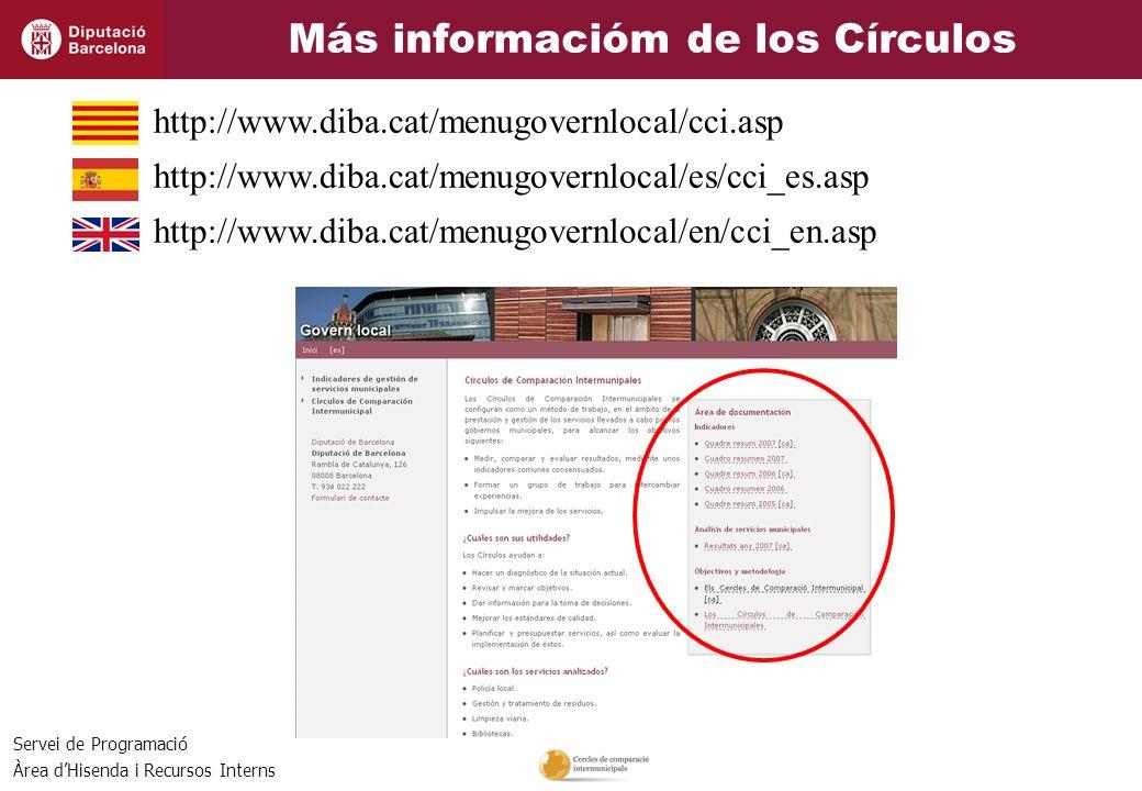Servei de Programació Àrea dHisenda i Recursos Interns Más informacióm de los Círculos http://www.diba.cat/menugovernlocal/cci.asp http://www.diba.cat