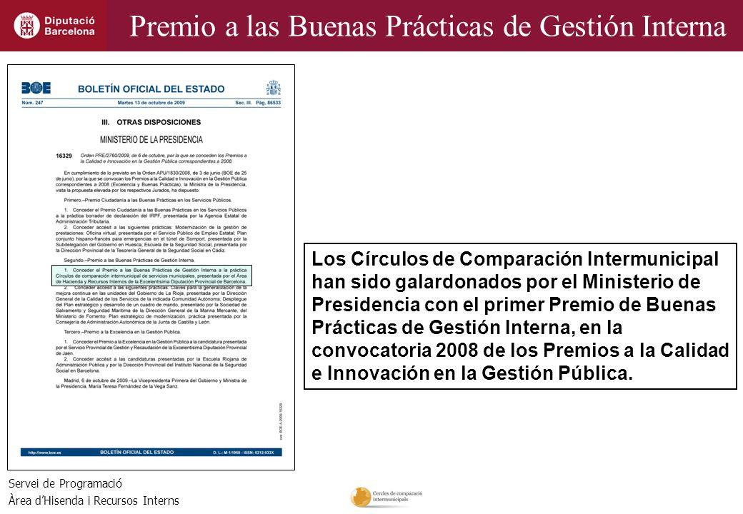 Servei de Programació Àrea dHisenda i Recursos Interns Premio a las Buenas Prácticas de Gestión Interna Los Círculos de Comparación Intermunicipal han