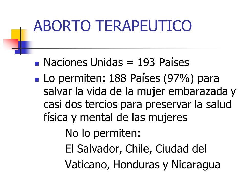 ABORTO TERAPEUTICO Naciones Unidas = 193 Países Lo permiten: 188 Países (97%) para salvar la vida de la mujer embarazada y casi dos tercios para prese