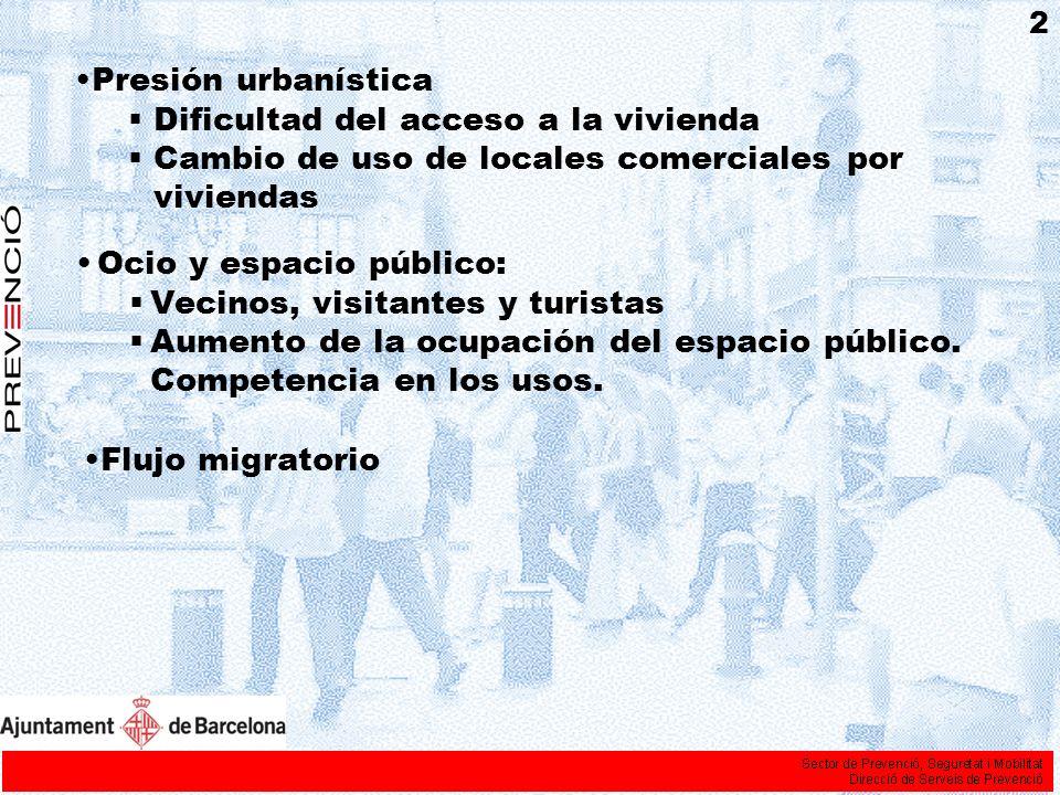 Presión urbanística Dificultad del acceso a la vivienda Cambio de uso de locales comerciales por viviendas Ocio y espacio público: Vecinos, visitantes