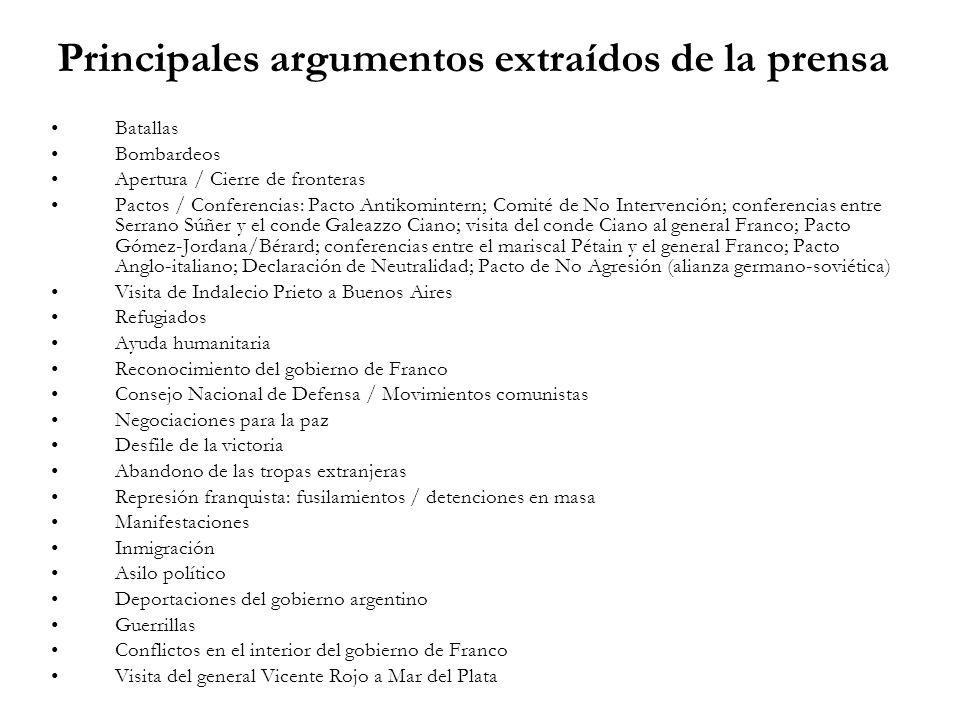 Principales argumentos extraídos de la prensa Batallas Bombardeos Apertura / Cierre de fronteras Pactos / Conferencias: Pacto Antikomintern; Comité de