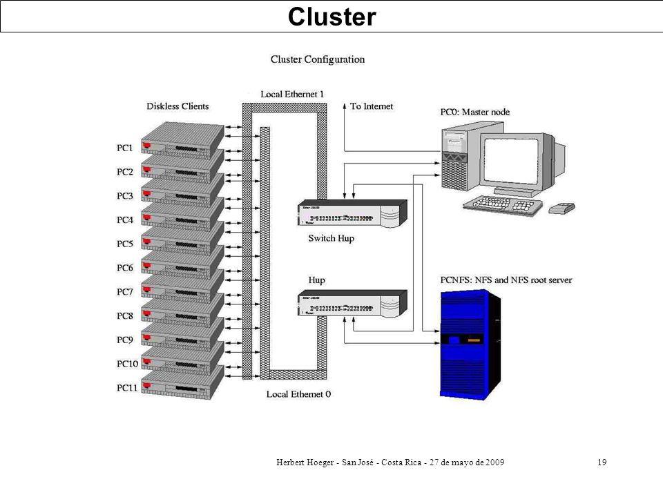 Herbert Hoeger - San José - Costa Rica - 27 de mayo de 200919 Cluster
